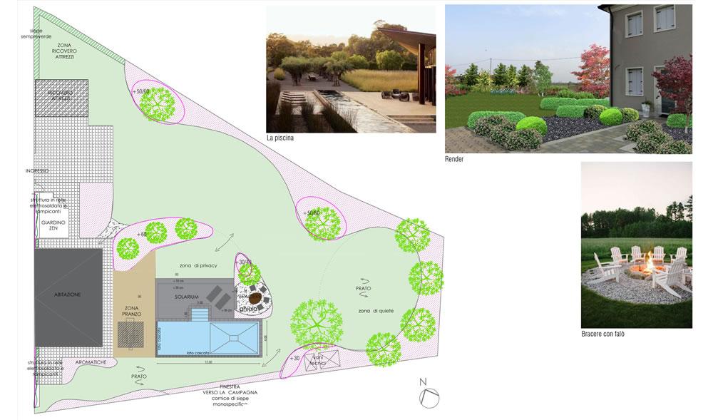 Planimetria di giardino progettato da Il Germoglio
