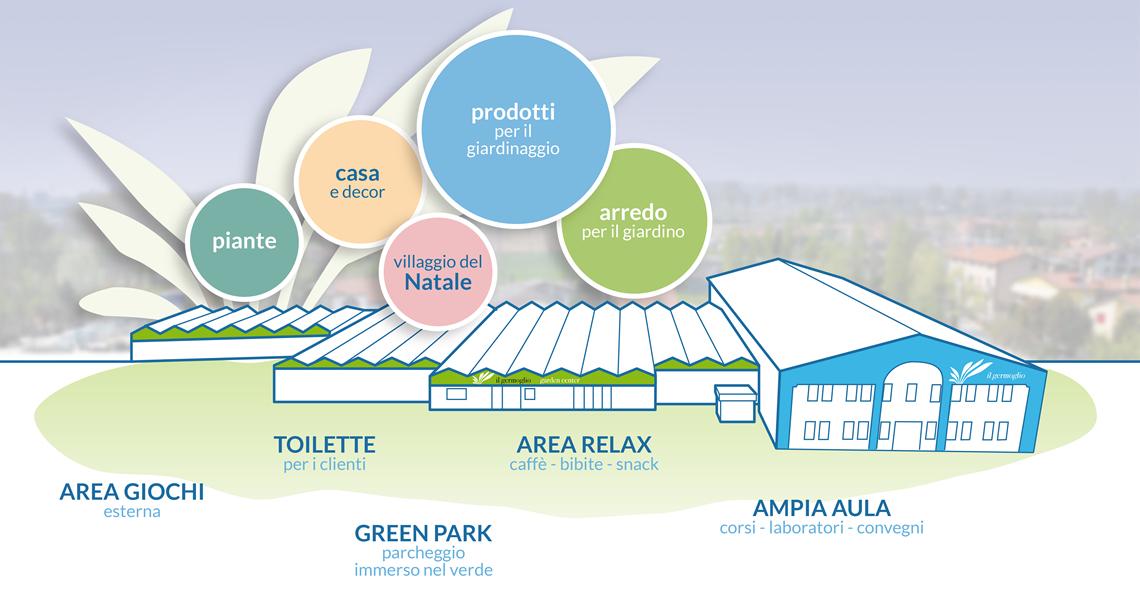 Centro Giardinaggio Venezia